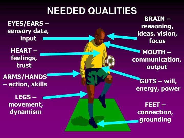 NEEDED QUALITIES