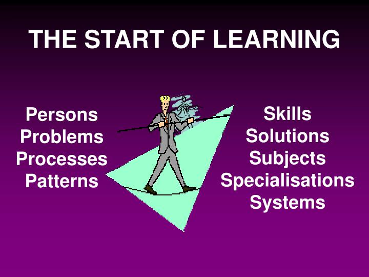 THE START OF LEARNING