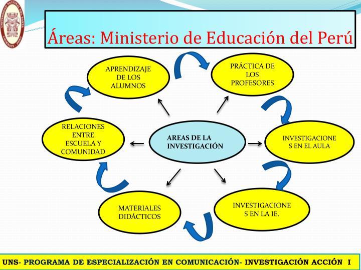 Áreas: Ministerio de Educación del Perú
