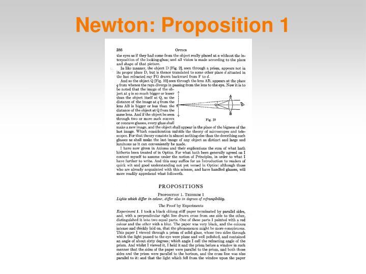 Newton proposition 1