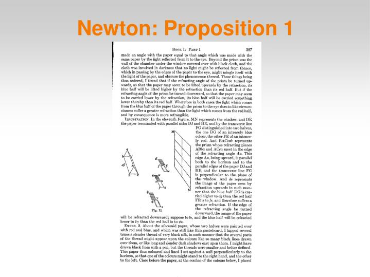 Newton proposition 11