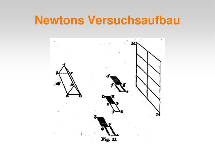 Newtons Versuchsaufbau