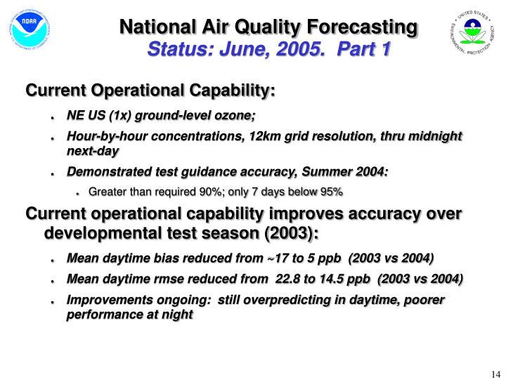National Air Quality Forecasting