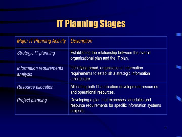 IT Planning Stages