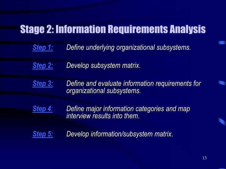 Stage 2: Information Requirements Analysis