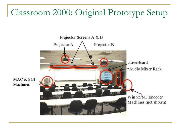 Classroom 2000: Original Prototype Setup