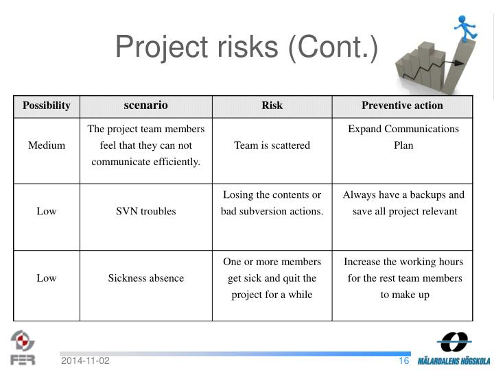 Project risks (Cont.)