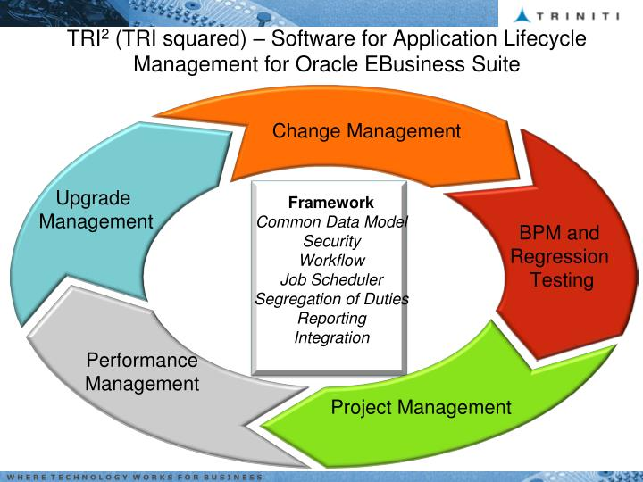 application lifecycle management ppt PPT - TRI 2 (TRI squared) – Software for Application Lifecycle ...