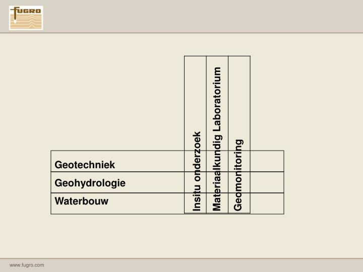Geotechniek