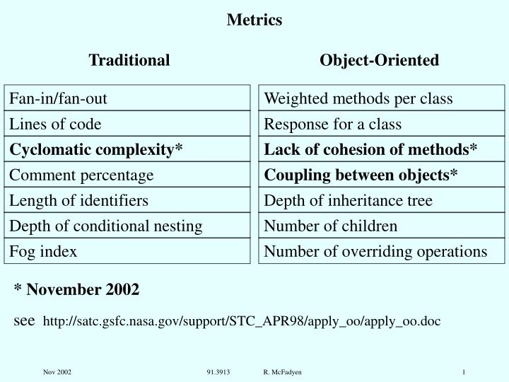 weighted method per class information technology essay If you were formerly an employee or intern at microsoft research, join the newly formed linkedin microsoft research alumni network group share, reconnect and network with colleagues who were and are pivotal to driving innovation that empowers every person on the planet.
