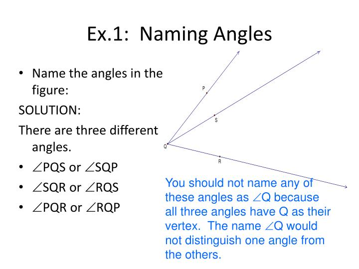 Name the angles in the figure: