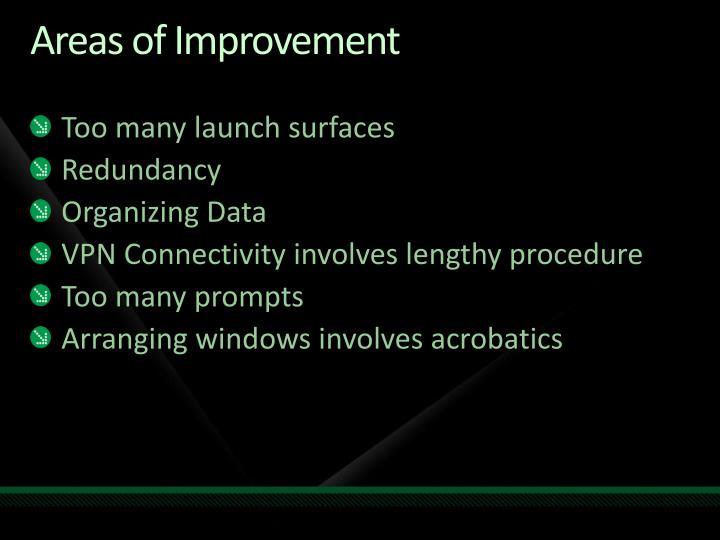 Areas of Improvement