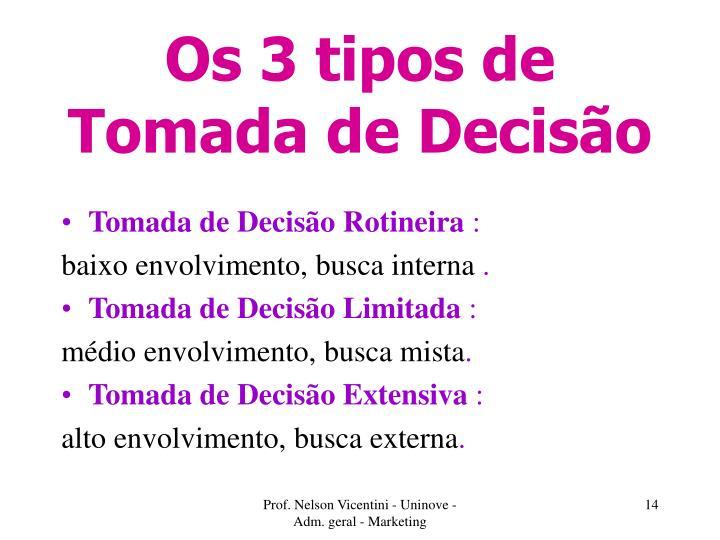 Os 3 tipos de Tomada de Decisão