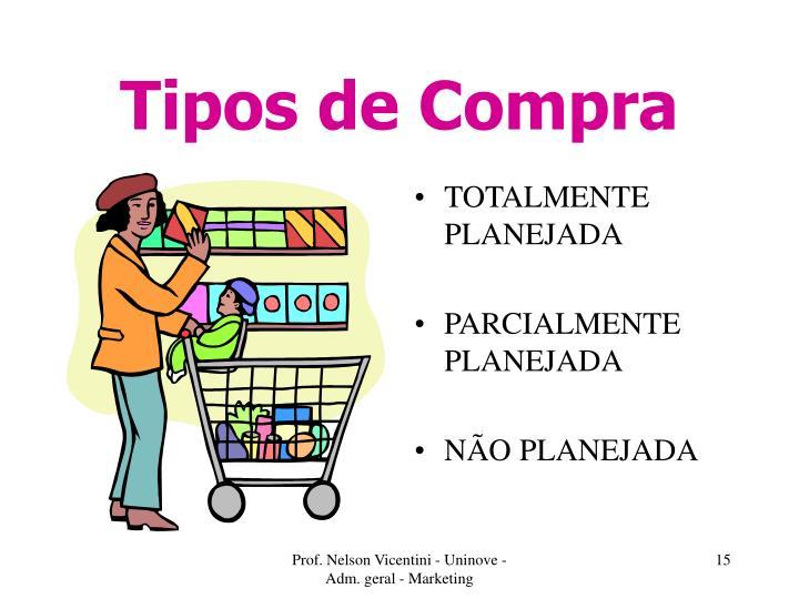 Tipos de Compra