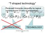 t shaped technology
