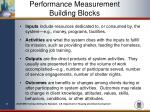 performance measurement building blocks
