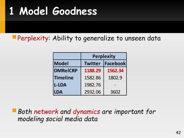 1 Model Goodness