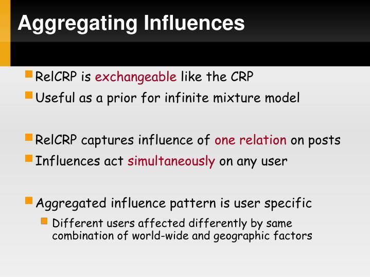 Aggregating Influences
