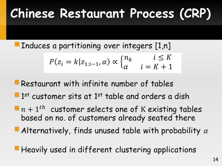 Chinese Restaurant Process (CRP)