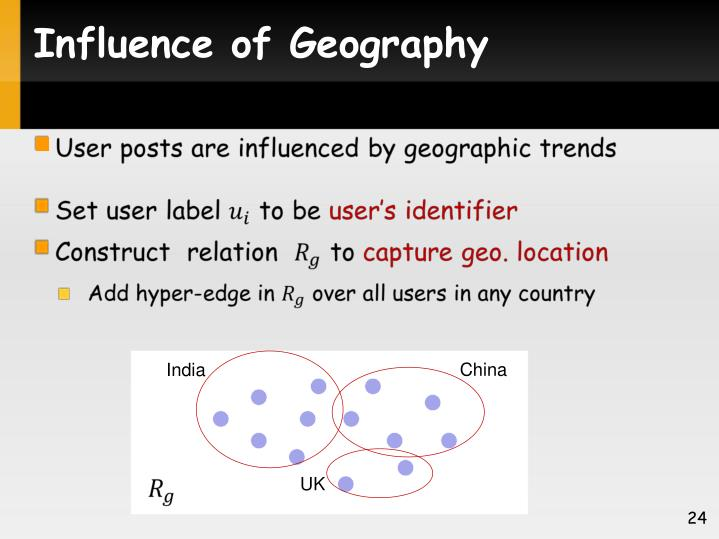 Influence of Geography
