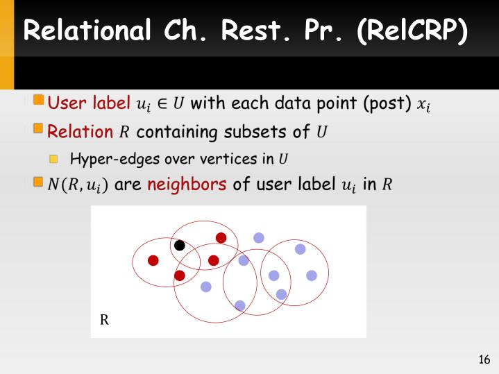 Relational Ch. Rest. Pr. (RelCRP)