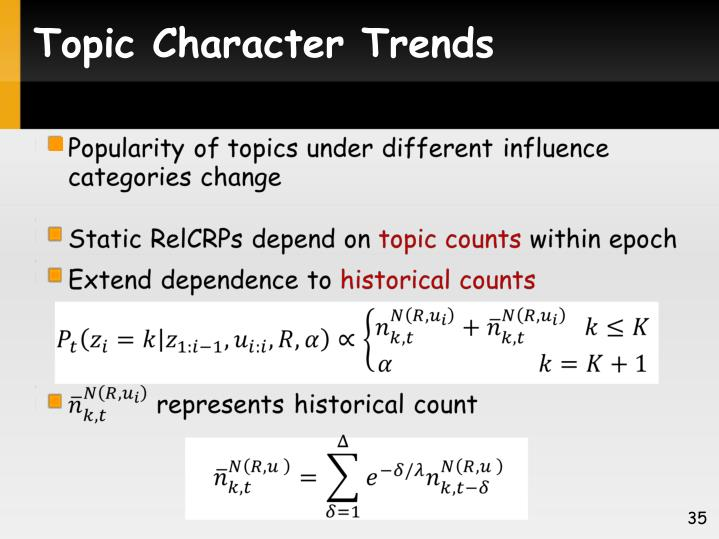 Topic Character Trends