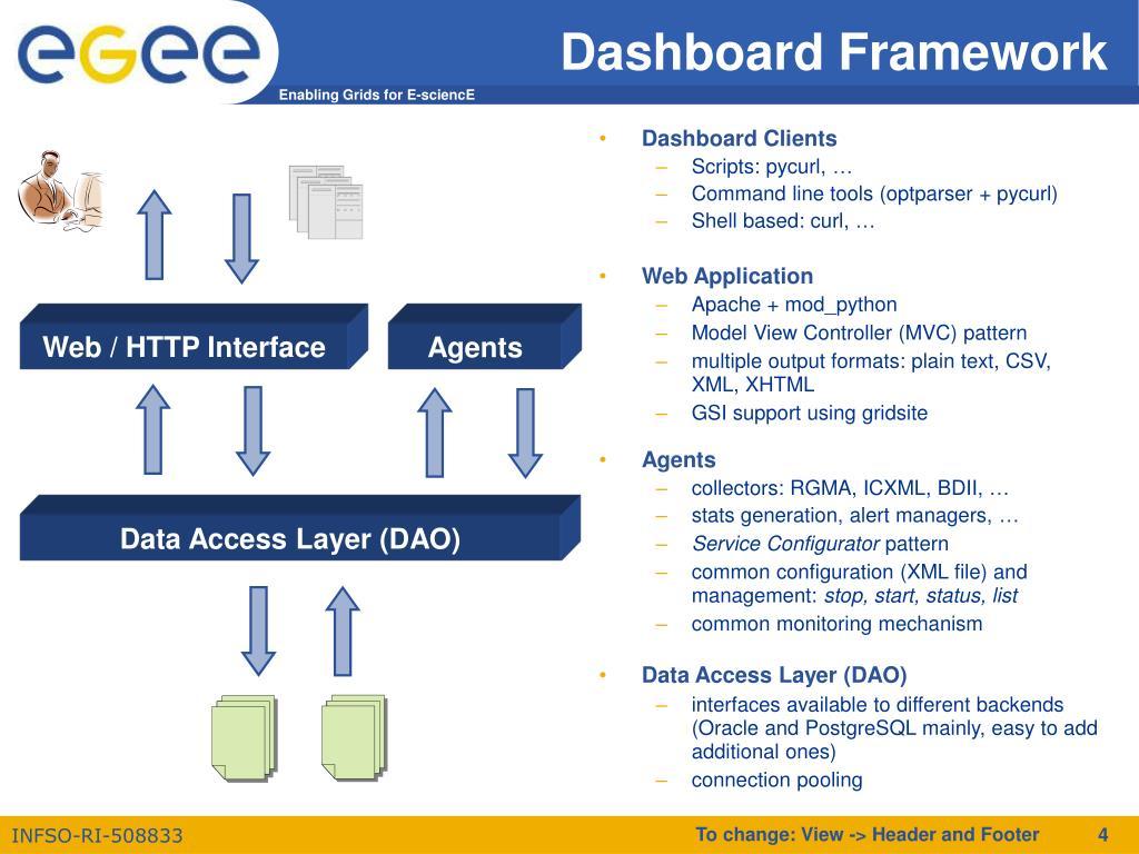 PPT - ARDA Experiment Dashboard PowerPoint Presentation - ID