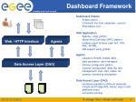 dashboard framework