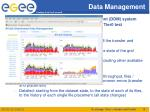 data management1