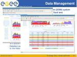 data management2