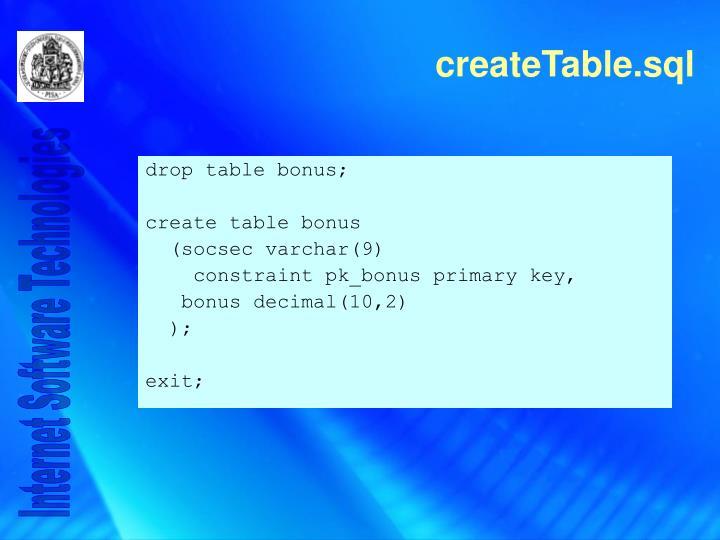 drop table bonus;
