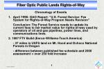 fiber optic public lands rights of way6