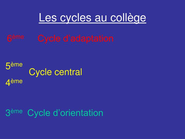 Les cycles au collège