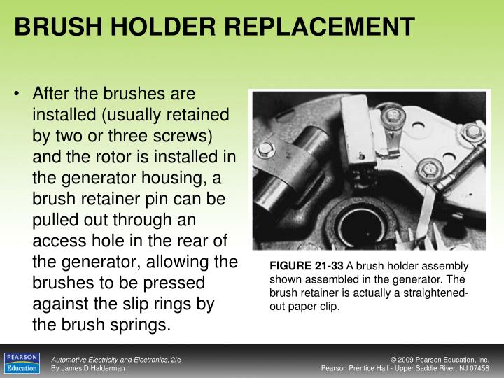 BRUSH HOLDER REPLACEMENT