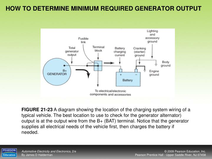 HOW TO DETERMINE MINIMUM REQUIRED GENERATOR OUTPUT