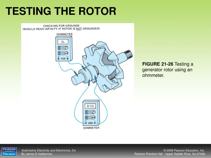 TESTING THE ROTOR