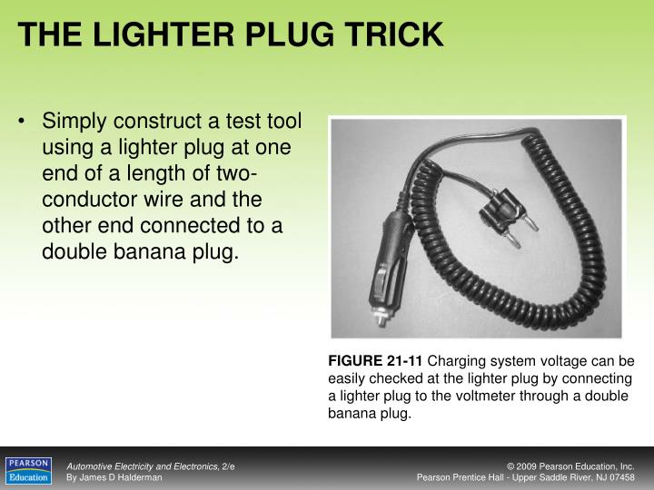 THE LIGHTER PLUG TRICK