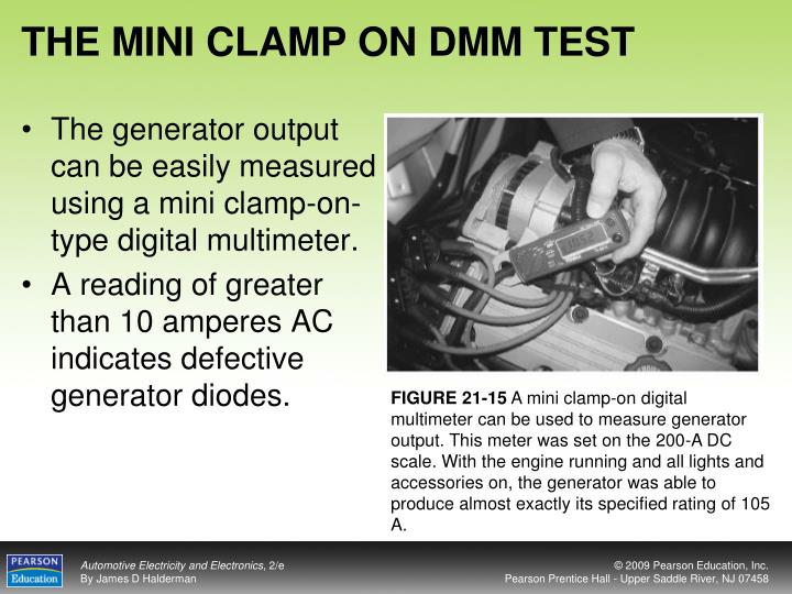 THE MINI CLAMP ON DMM TEST