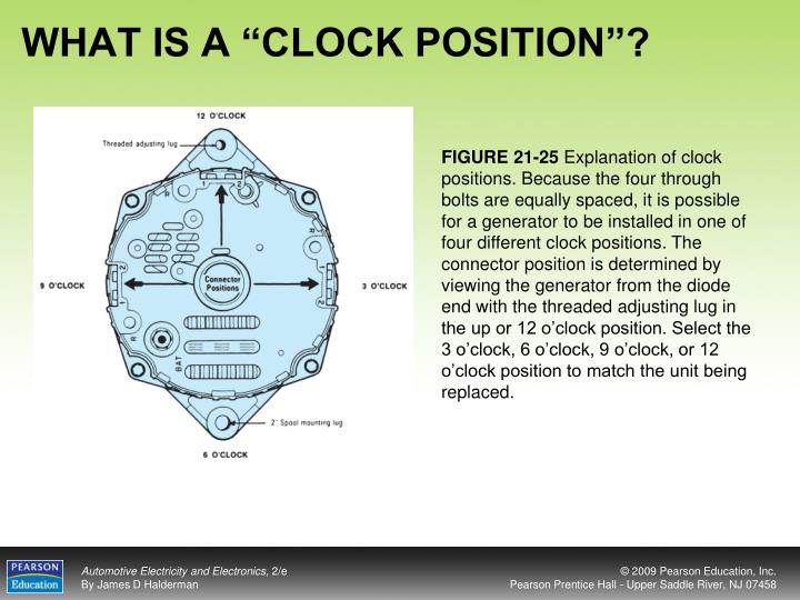 """WHAT IS A """"CLOCK POSITION""""?"""