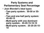 party systems and parliamentary seat percentage