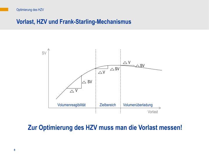 Optimierung des HZV