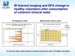 ir thermal imaging and dfa change in healthy volunteers after consumption of coherent mineral water
