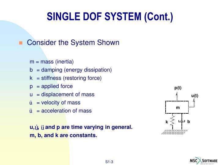 Single dof system cont