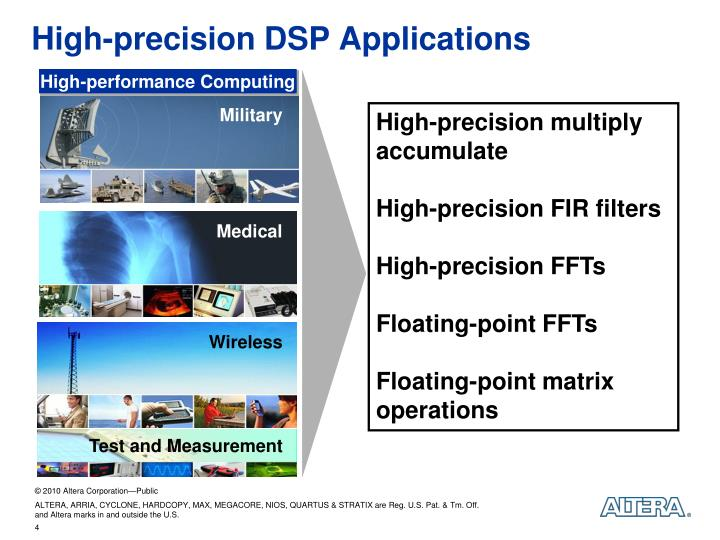 High-precision DSP Applications
