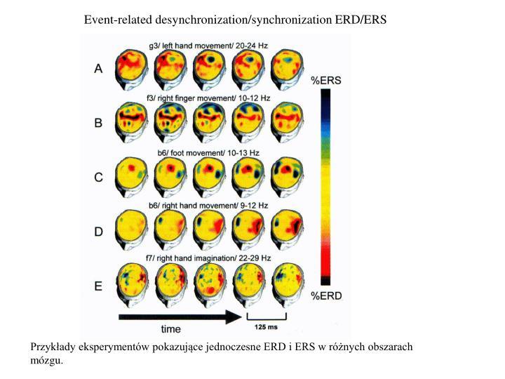Event-related desynchronization/synchronization ERD/ERS