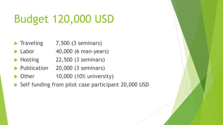 Budget 120,000 USD