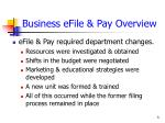 business efile pay overview3