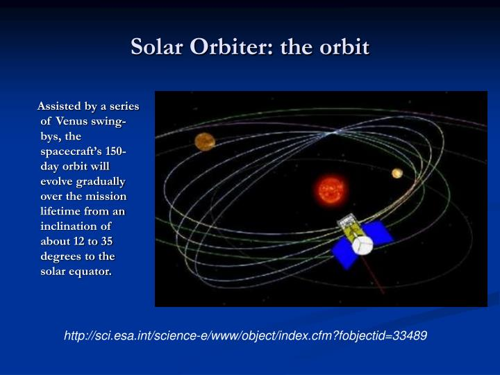 Solar Orbiter: the orbit