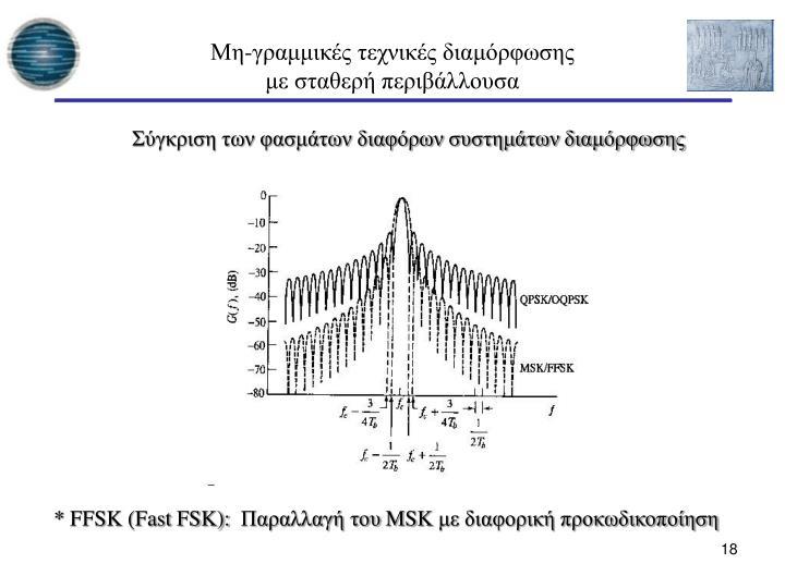 Σύγκριση των φασμάτων διαφόρων συστημάτων διαμόρφωσης