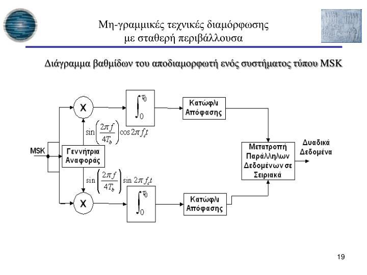 Διάγραμμα βαθμίδων του αποδιαμορφωτή ενός συστήματος τύπου